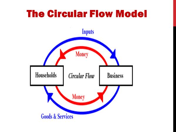 Bringing Ecological Economics into a Standard Environmental ...